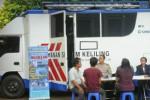 Jadwal SIM Keliling Karawang Januari 2017