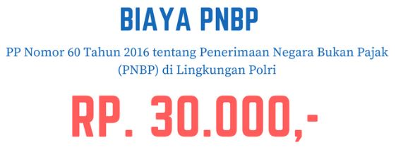 Biaya PNBP