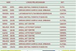 Jadwal SIM Keliling Denpasar Bali Agustus 2017