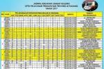Jadwal SIM Keliling Padang 2017