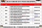 Jadwal SIM Keliling Balikpapan Juni 2018