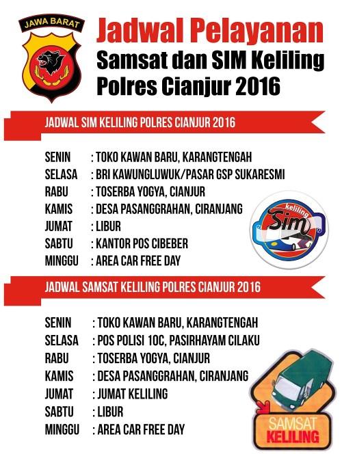 Jadwal SIM Keliling Cianjur Desember 2017
