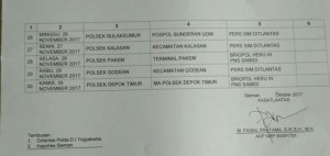 Jadwal SIM Keliling Sleman November 2017