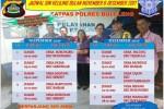 Jadwal SIM Keliling Bali Desember 2017