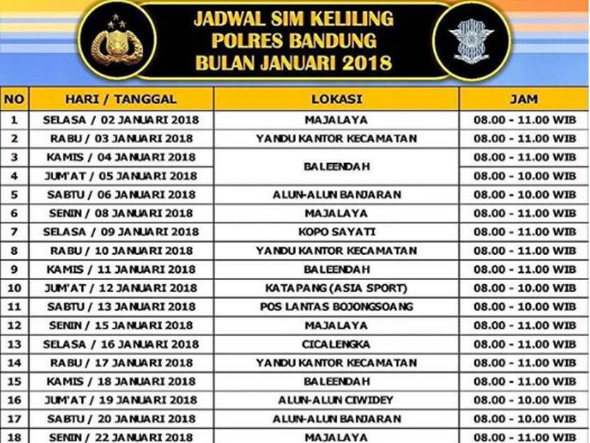 Jadwal SIM Keliling Polres Bandung Bulan Januari 2020
