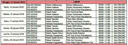 Jadwal SIM Keliling Yogyakarta Juli 2020 Bantul