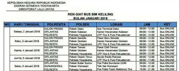 Jadwal SIM Keliling Yogyakarta Februari 2019 Jogja