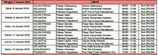 Jadwal SIM Keliling Yogyakarta Juli 2020 Kulon Progo