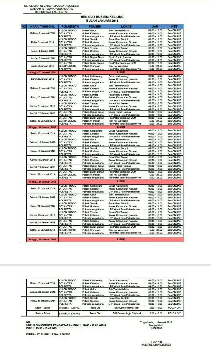 Jadwal SIM Keliling Yogyakarta Juli 2020 Lengkap