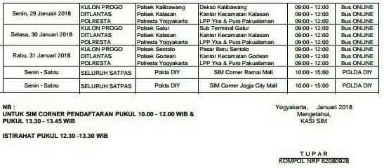 Jadwal SIM Keliling Yogyakarta Februari 2019 Sleman