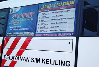 jadwal sim keliling Polres Semarang 2018