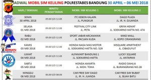 Jadwal SIM Keliling Bandung Juni 2019