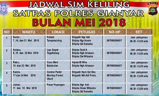 Jadwal SIM Keliling Gianyar Februari 2019