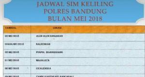 Jadwal Lengkap Lokasi Bus SIM Keliling Polres Bandung