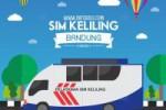Jadwal Lokasi Bus SIM Keliling Polres Bandung