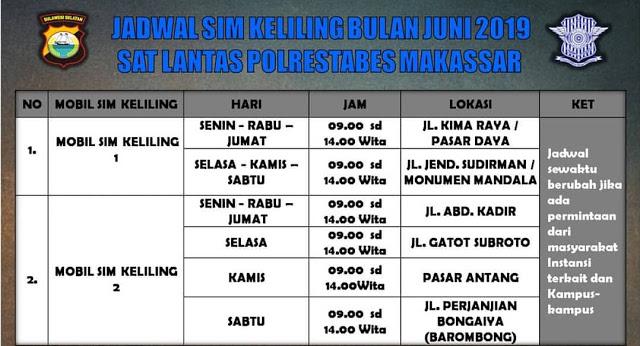 Jadwal SIM Keliling Makassar November 2019
