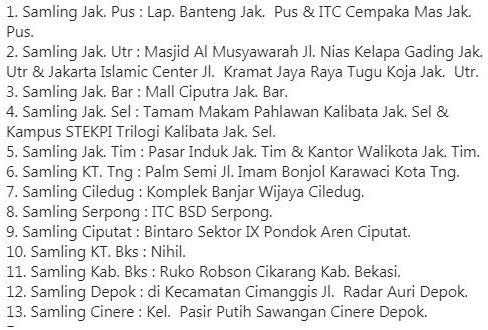 Detail Lokasi SIM Keliling Jakarta