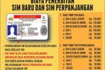 Biaya pembuatan dan Perpanjangan SIM A