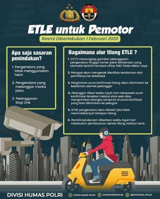ELTE untuk sepeda motor diberlakukan mulai 1 April 2021 Artikel ini telah tayang di Lokasi SIM Keliling di Jakarta dan Lokasi Gerai Samsat di Jadetabek Selasa 24 April 2021