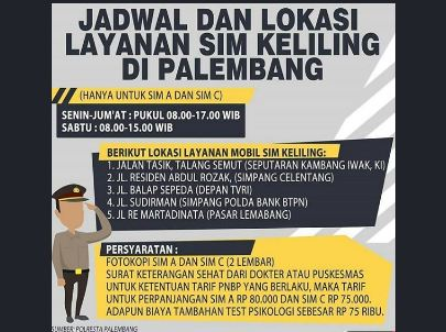 Lokasi Pelayanan Gerai SIM Palembang