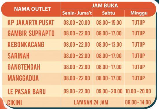 Jam Buka Outlet Kantor Pos Jakarta Pusat
