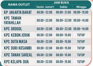Jam Layanan Kantorpos Jakarta Barat