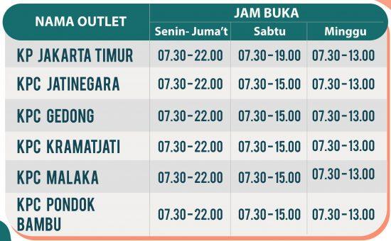 Jam Layanan Pos Jakarta Timur