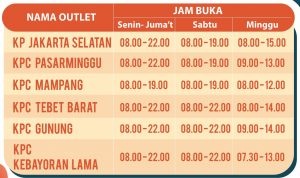 Jam Operasional Kantor Pos Jakarta Selatan
