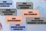 Lokasi Layanan SIM Keliling Banjarbaru 2020