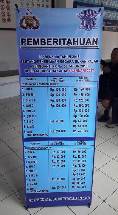 Biaya perpanjangan Jenis-jenis SIM Sat Lantas Polresta Manado