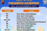 Lokasi layanan dan jadwal SIM keliling Bandung April 2021