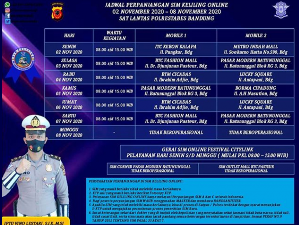 Jadwal SIM Keliling Bandung