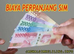 daftar biaya perpanjangan SIM