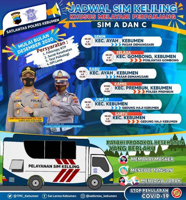 Lokasi dan Jadwal SIM Keliling Kebumen